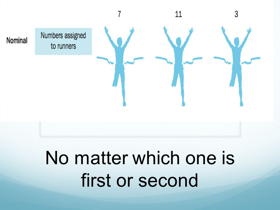 No matter which one is first or second