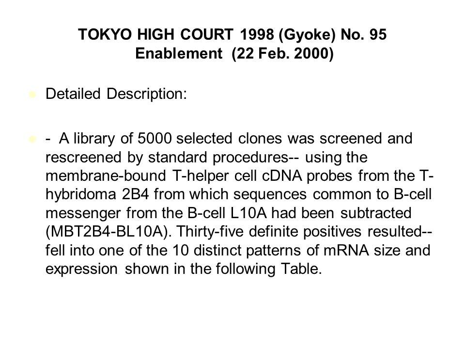 TOKYO HIGH COURT 1998 (Gyoke) No. 95 Enablement (22 Feb. 2000)
