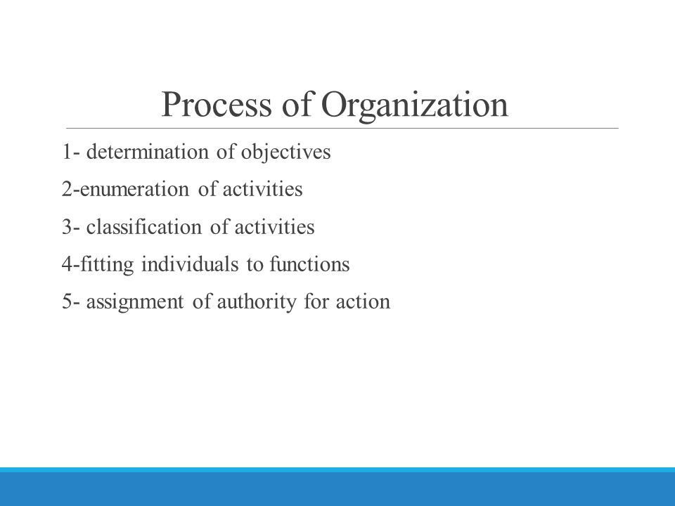 Process of Organization