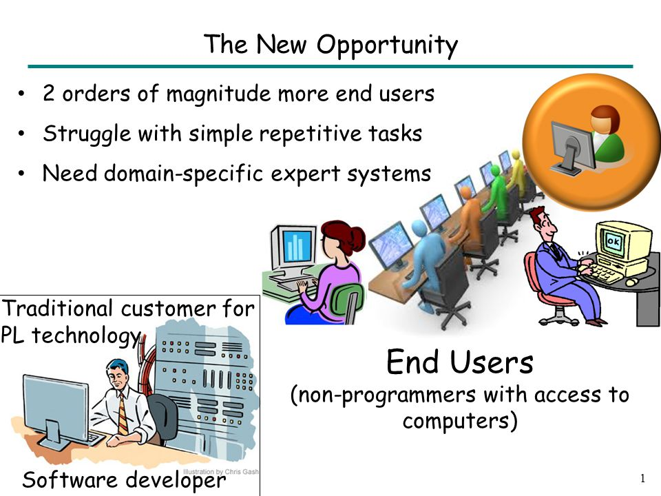 Two application areas Program Synthesis for End users