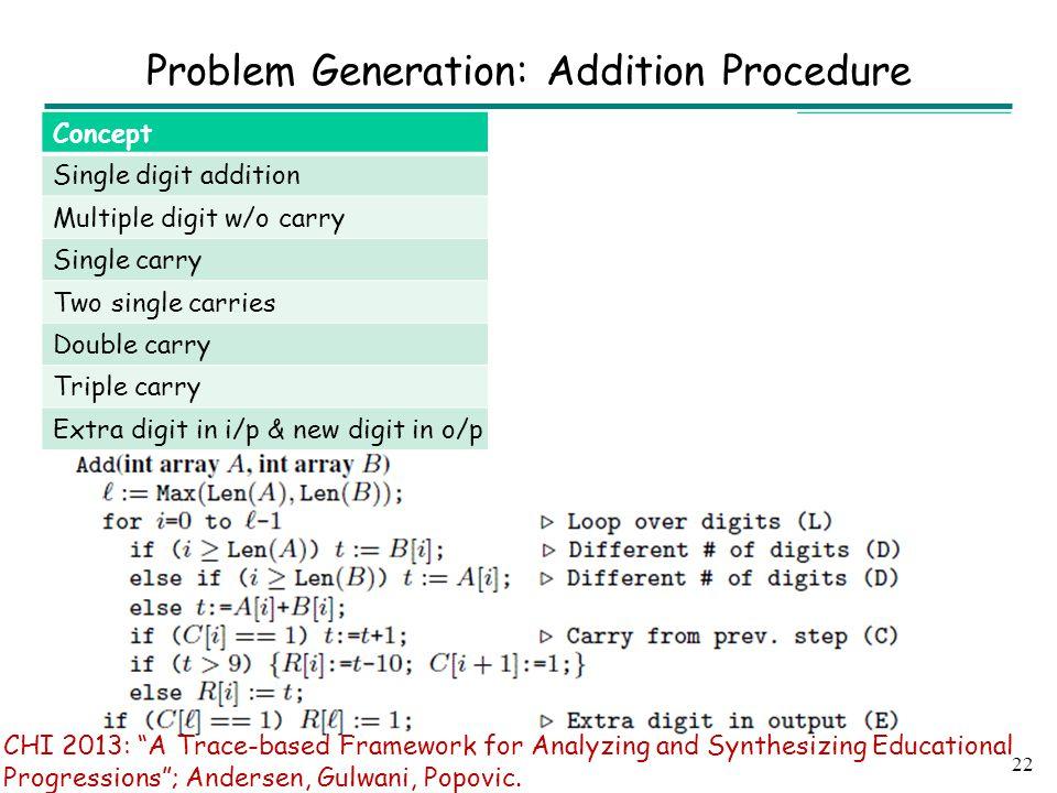 Problem Generation Motivation Key Ideas