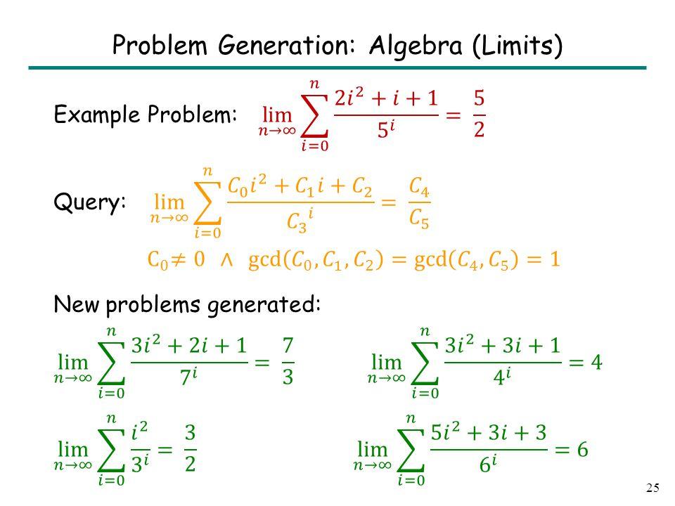 Problem Generation: Algebra (Determinant)