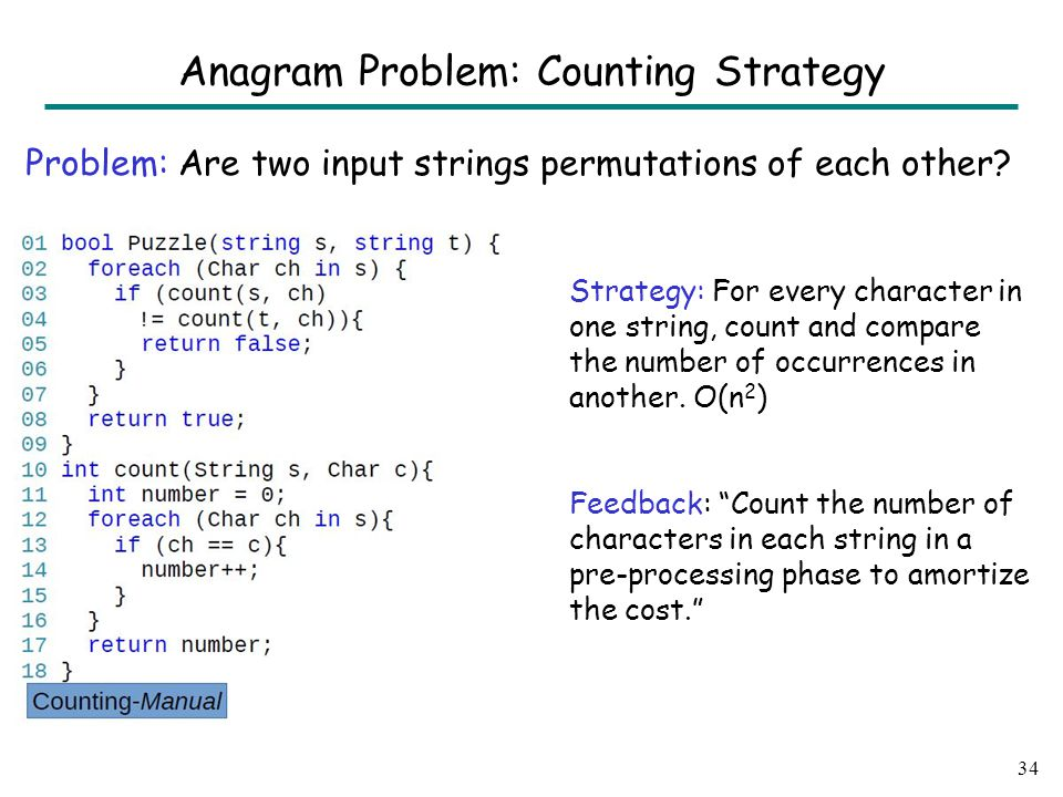 Anagram Problem: Sorting Strategy
