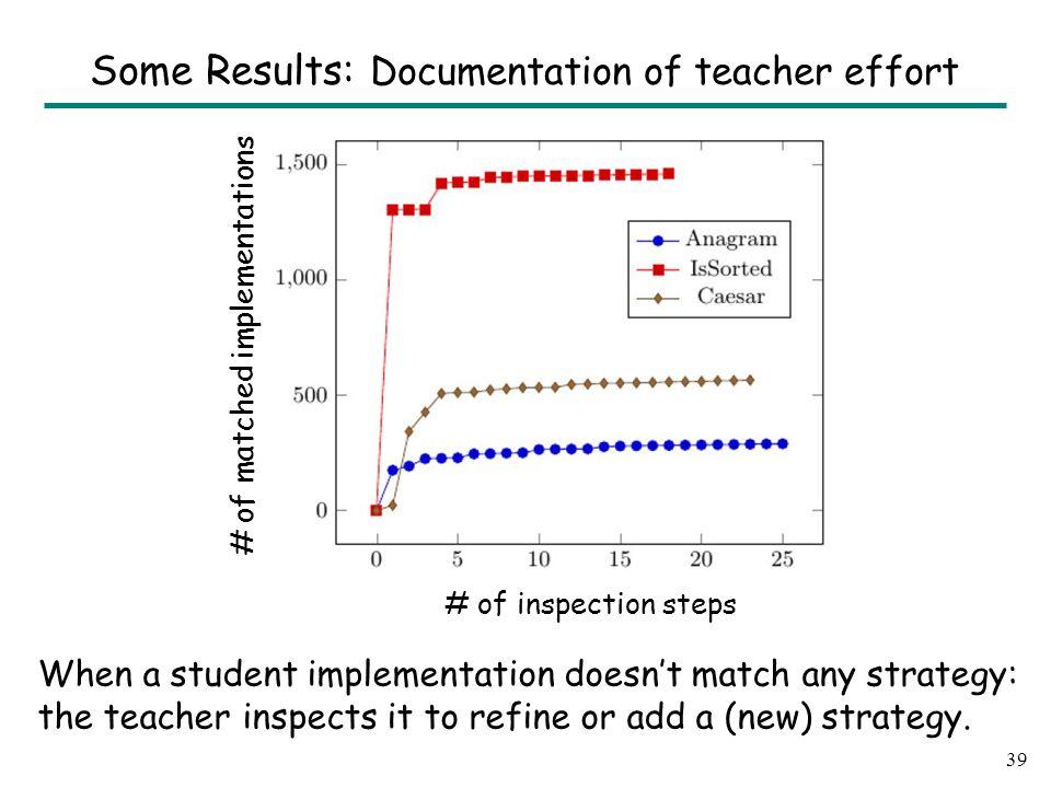 Feedback Generation Motivation Make teachers more effective.