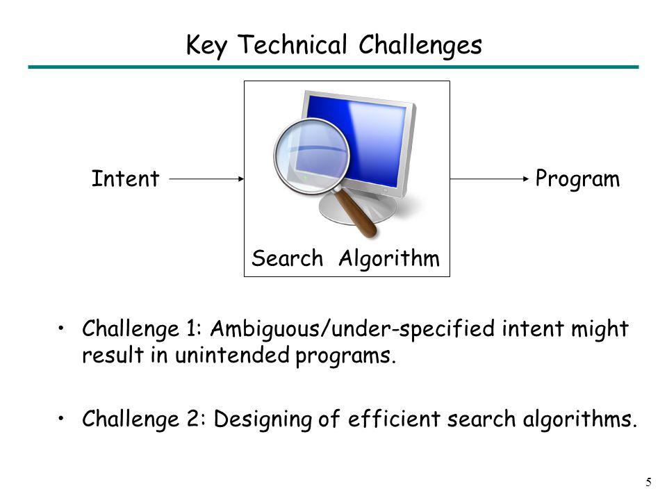 Challenge 1: Handling Ambiguity