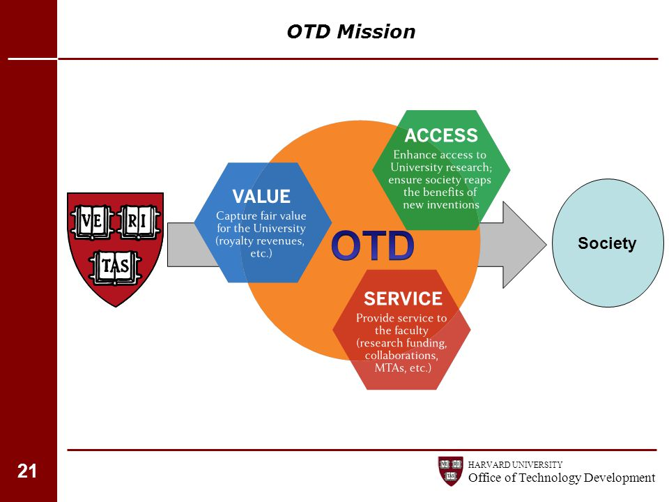 OTD Mission Society OTD