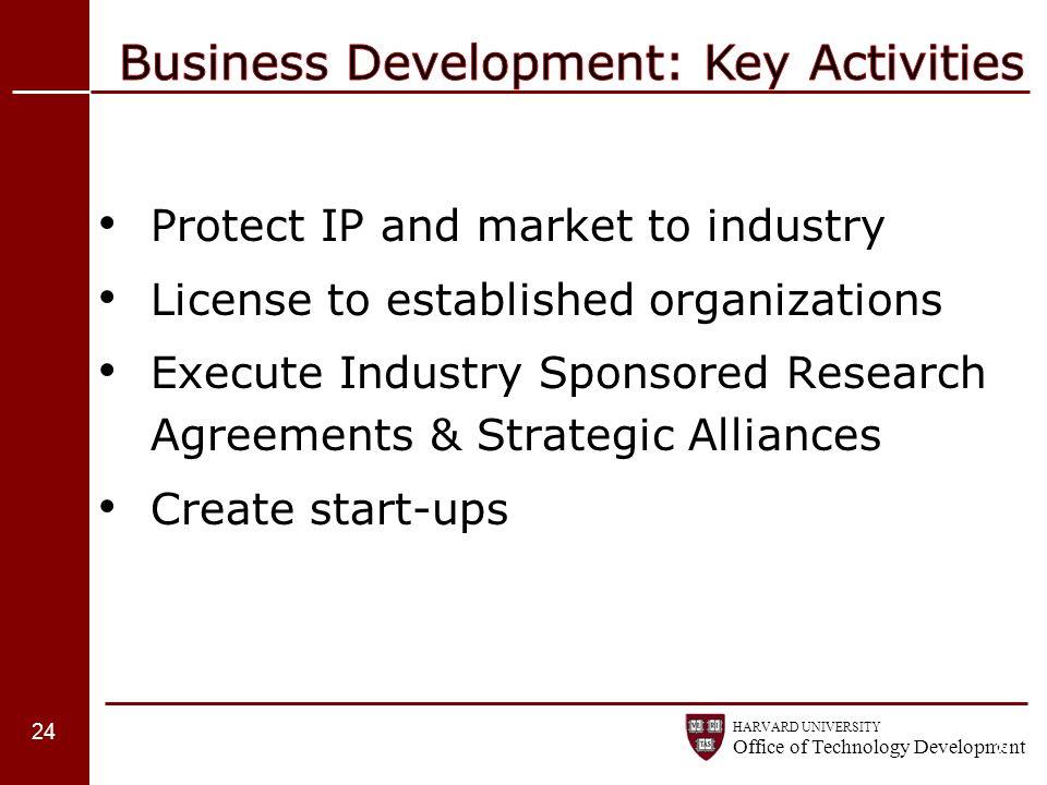 Business Development: Key Activities
