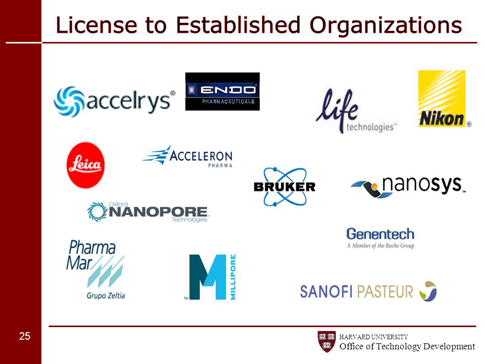 License to Established Organizations