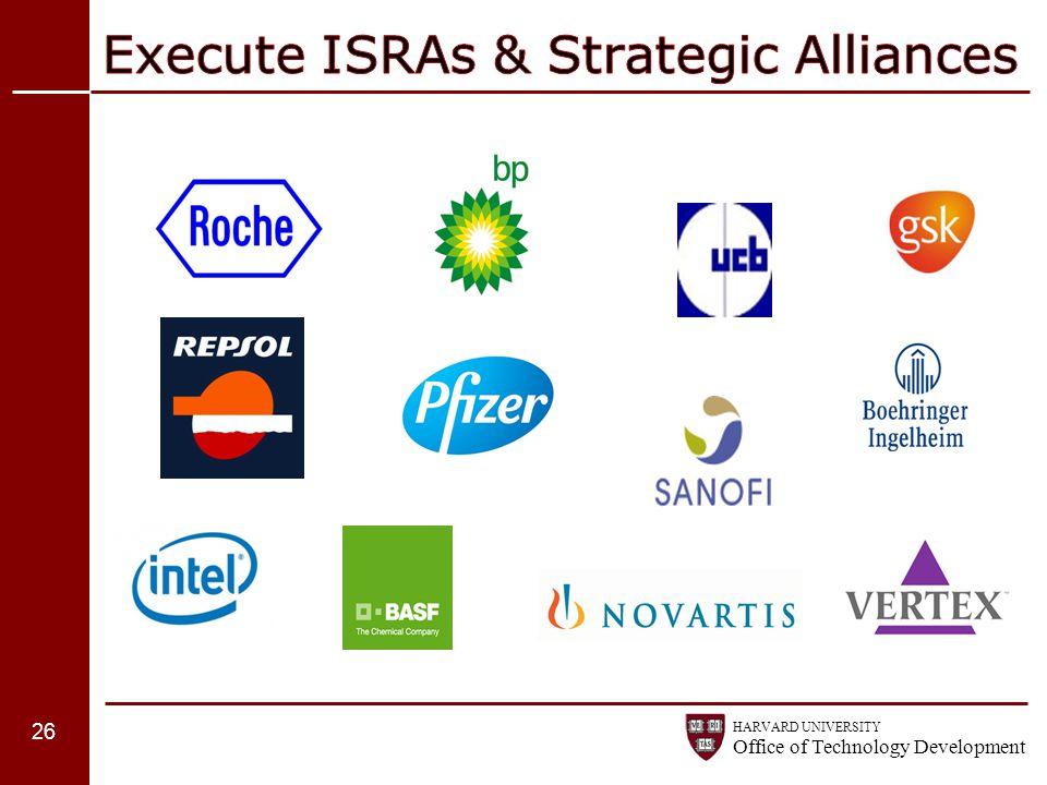 Execute ISRAs & Strategic Alliances