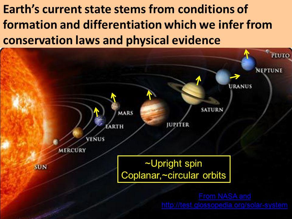 Coplanar,~circular orbits