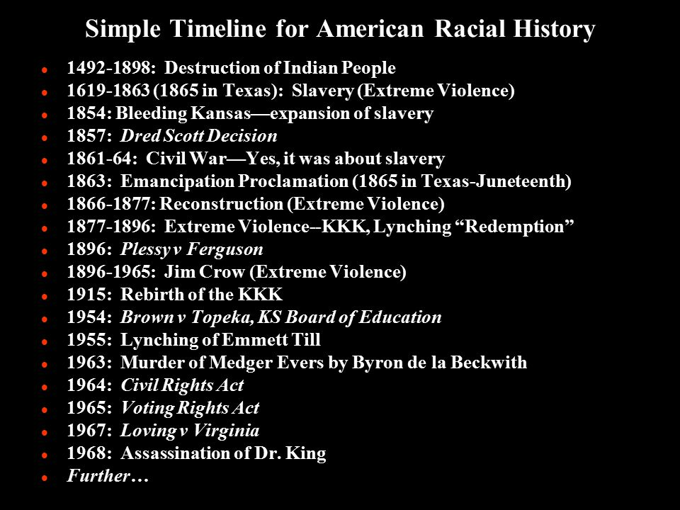 Simple Timeline for American Racial History