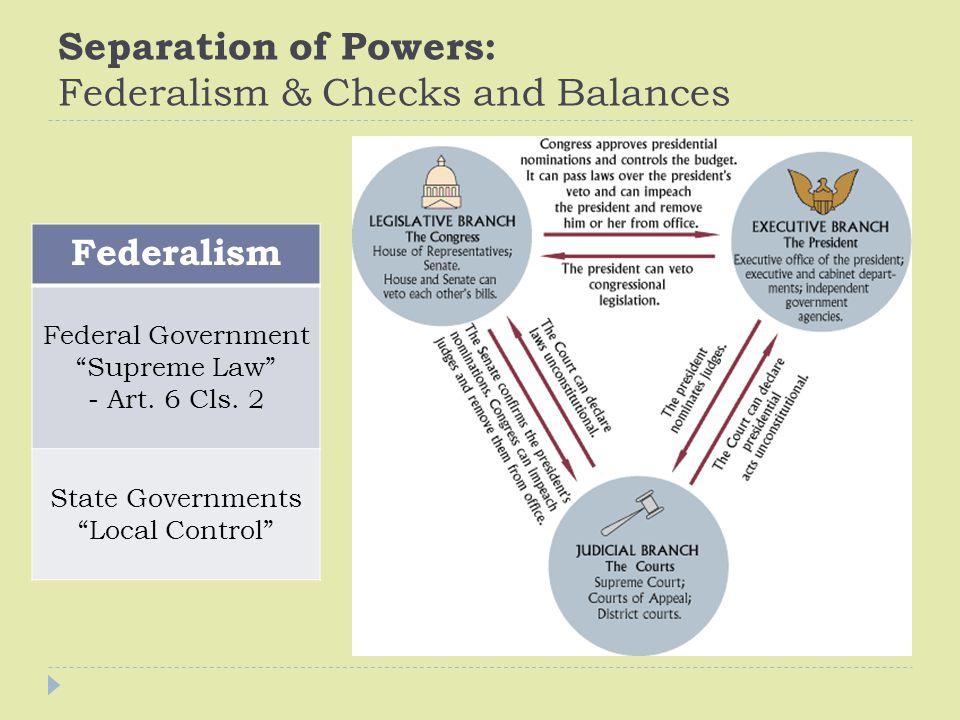 Separation of Powers: Federalism & Checks and Balances