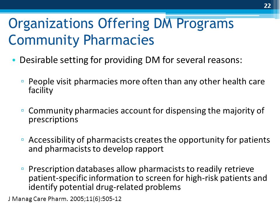 Organizations Offering DM Programs Community Pharmacies