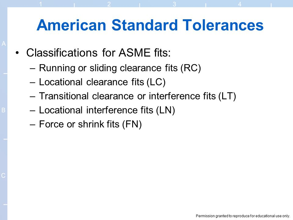 American Standard Tolerances