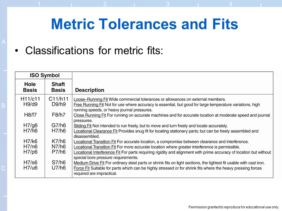 Metric Tolerances and Fits
