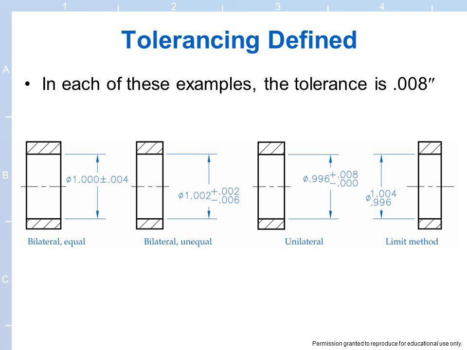 Tolerancing Defined In each of these examples, the tolerance is .008