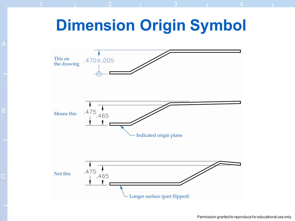 Dimension Origin Symbol