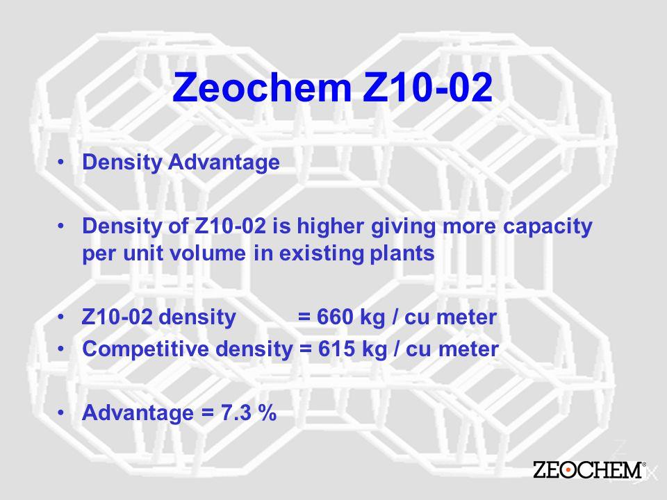 Zeochem Z10-02 Density Advantage