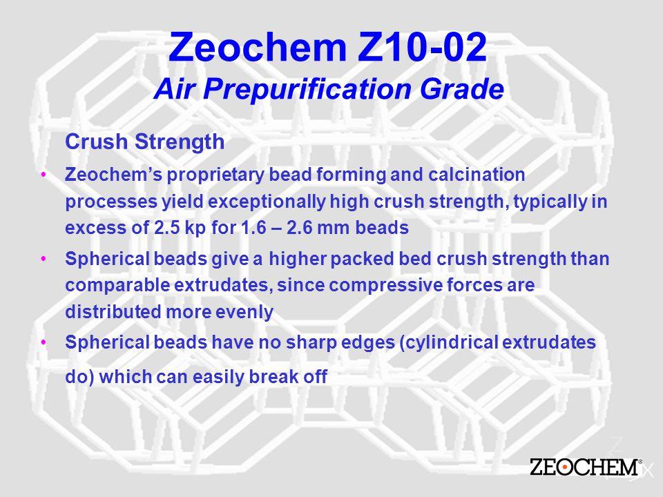 Zeochem Z10-02 Air Prepurification Grade