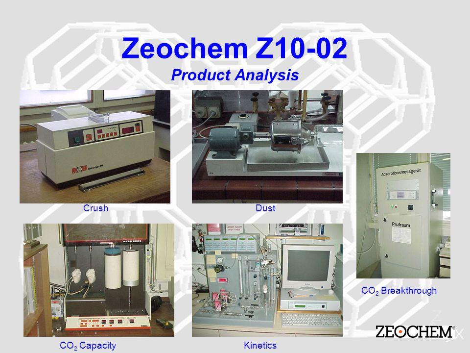 Zeochem Z10-02 Product Analysis