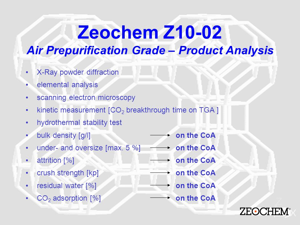 Zeochem Z10-02 Air Prepurification Grade – Product Analysis