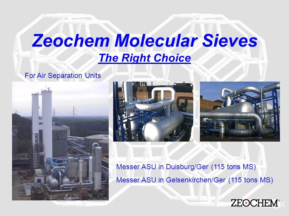 Zeochem Molecular Sieves The Right Choice