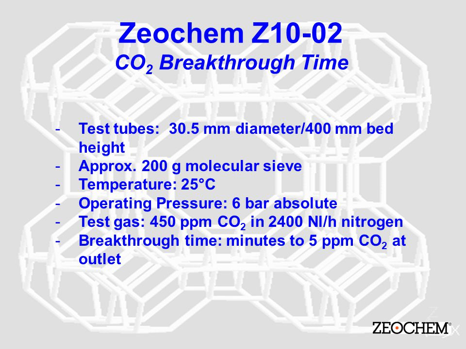 Zeochem Z10-02 CO2 Breakthrough Time
