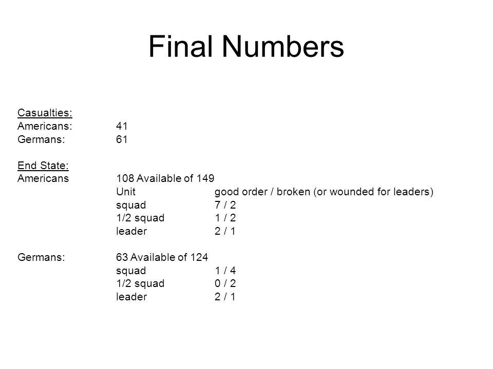 Final Numbers Casualties: Americans: 41 Germans: 61 End State: