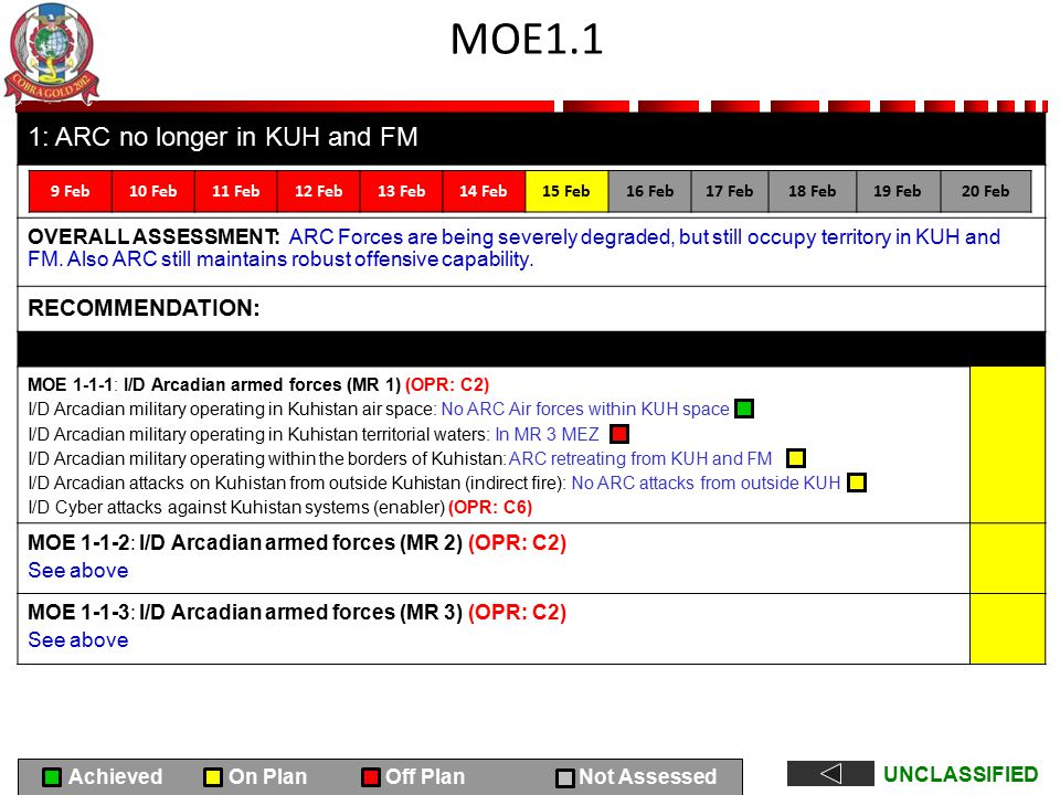MOE1.1 1: ARC no longer in KUH and FM RECOMMENDATION: