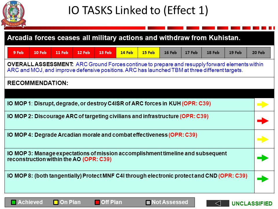 IO TASKS Linked to (Effect 1)