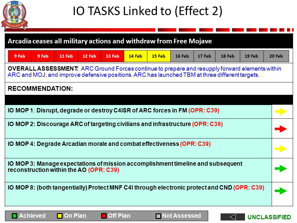 IO TASKS Linked to (Effect 2)