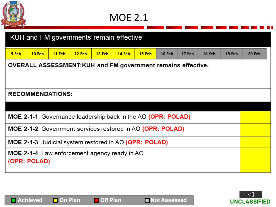 MOE 2.1 KUH and FM governments remain effective