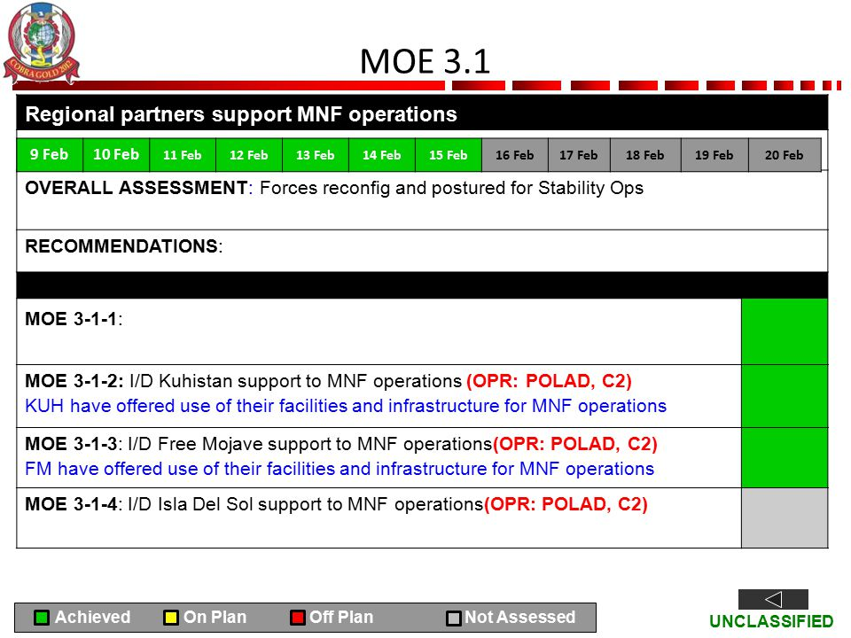 MOE 3.1 Regional partners support MNF operations