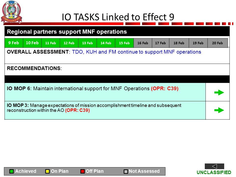 IO TASKS Linked to Effect 9