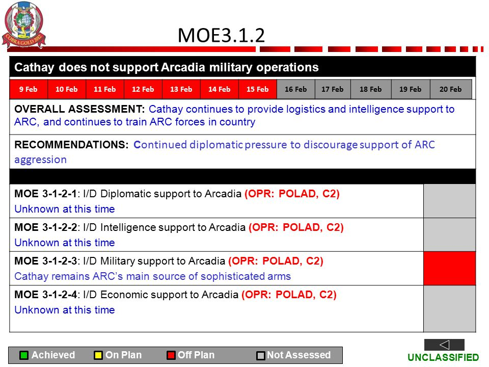 MOE3.1.2 Cathay does not support Arcadia military operations