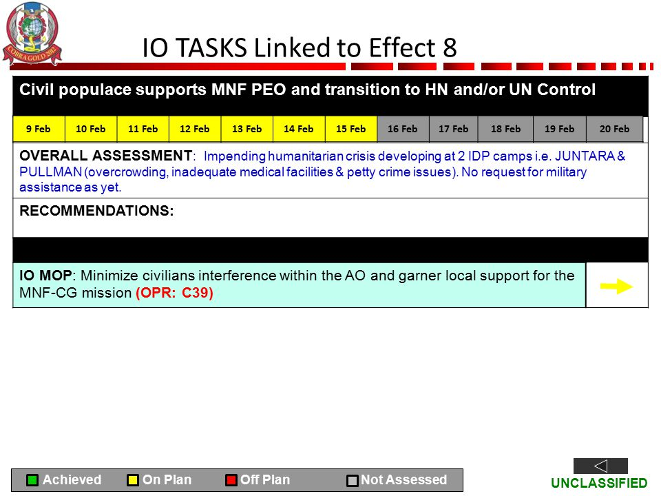 IO TASKS Linked to Effect 8