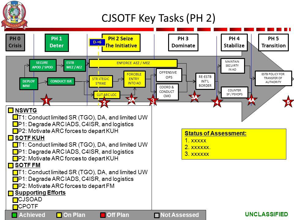 CJSOTF Key Tasks (PH 2) 3 PH 0 Crisis PH 1 Deter PH 2 Seize