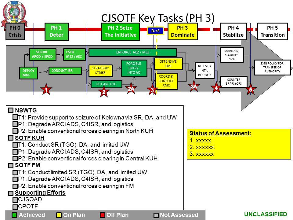 CJSOTF Key Tasks (PH 3) 3 PH 0 Crisis PH 1 Deter PH 2 Seize