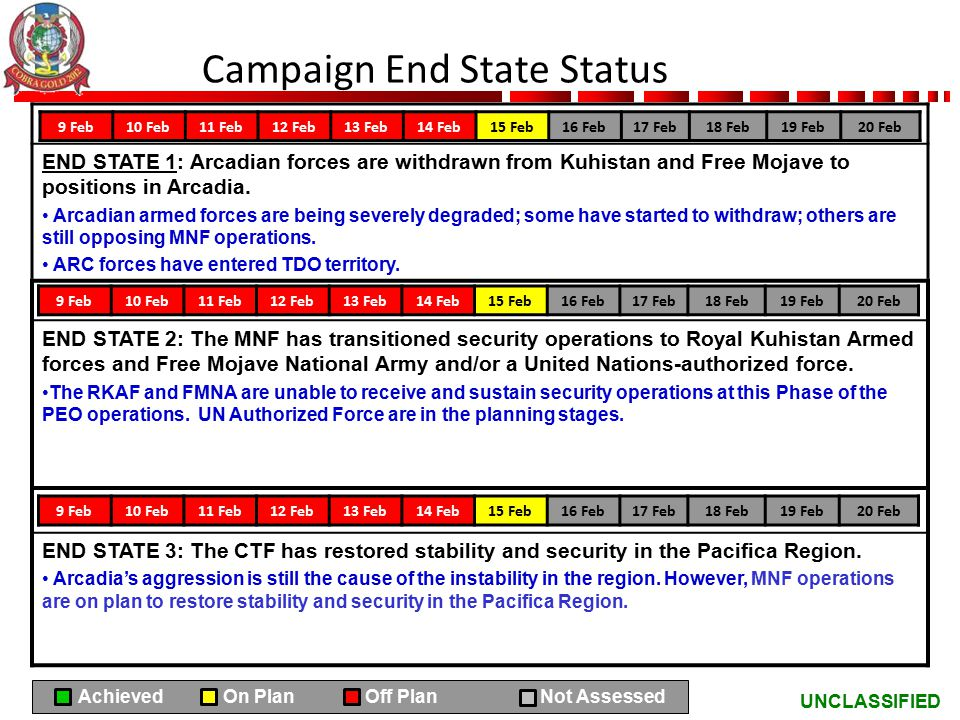 Campaign End State Status