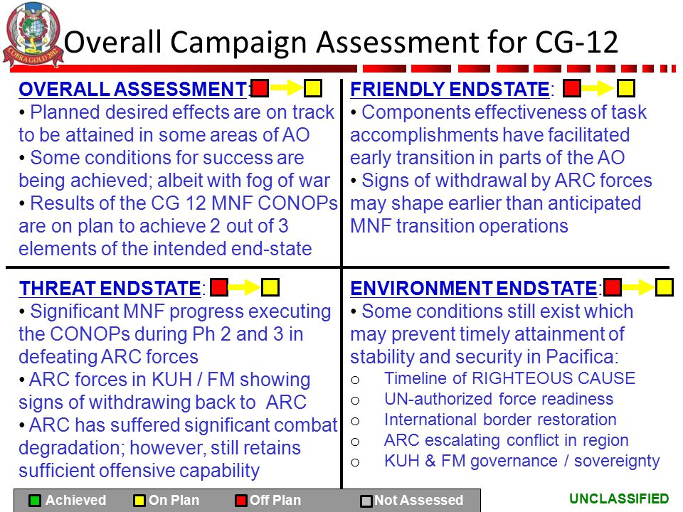 Overall Campaign Assessment for CG-12