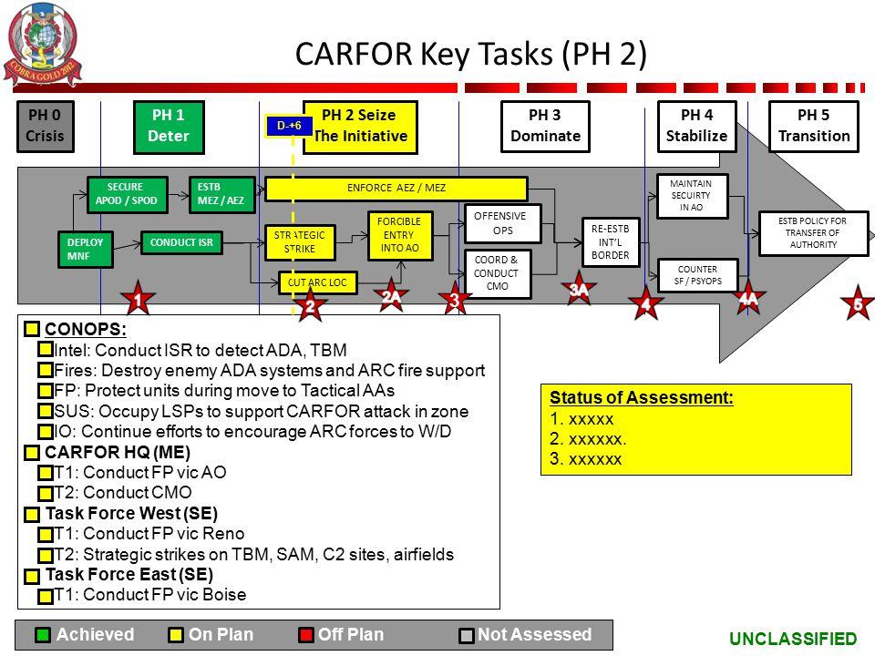 CARFOR Key Tasks (PH 2) 3 PH 0 Crisis PH 1 Deter PH 2 Seize