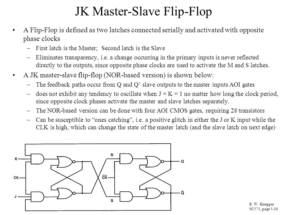 JK Master-Slave Flip-Flop
