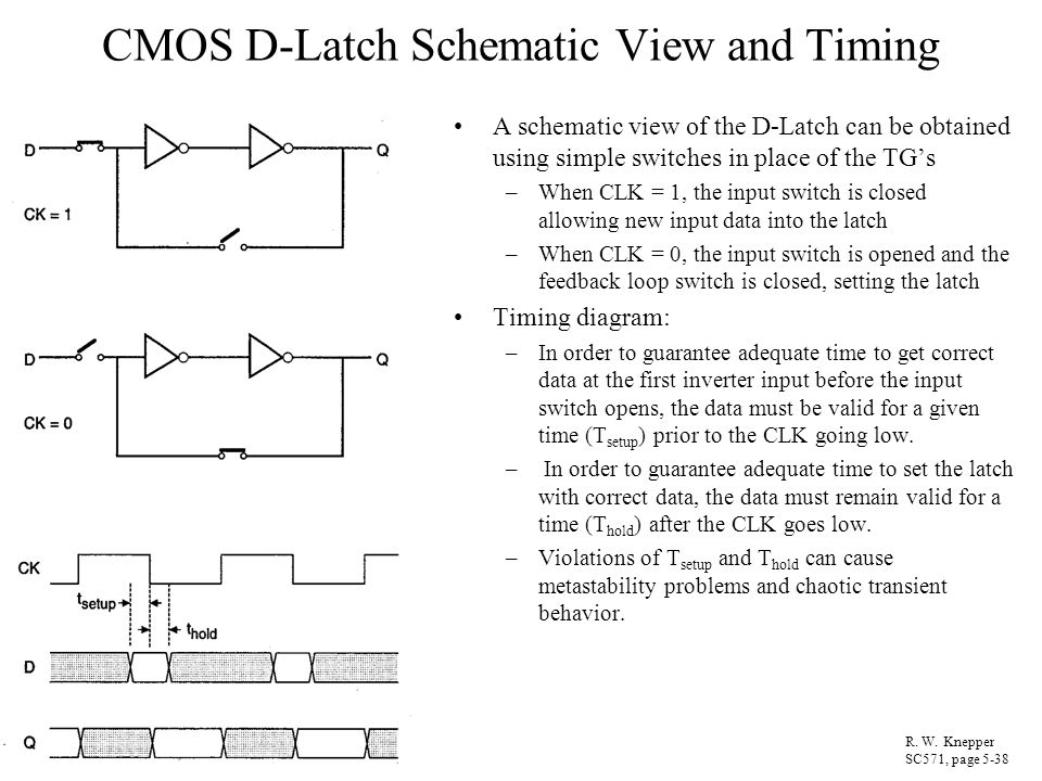 CMOS D-Latch Schematic View and Timing