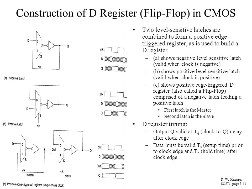 Construction of D Register (Flip-Flop) in CMOS