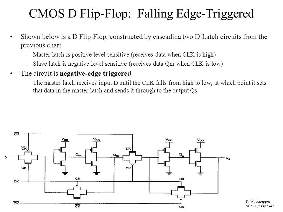 CMOS D Flip-Flop: Falling Edge-Triggered