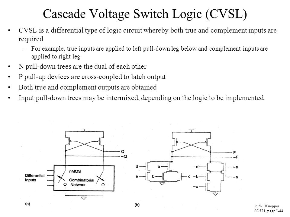 Cascade Voltage Switch Logic (CVSL)
