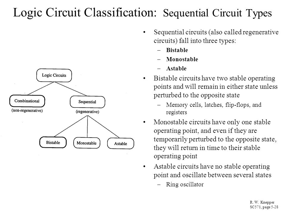 Logic Circuit Classification: Sequential Circuit Types
