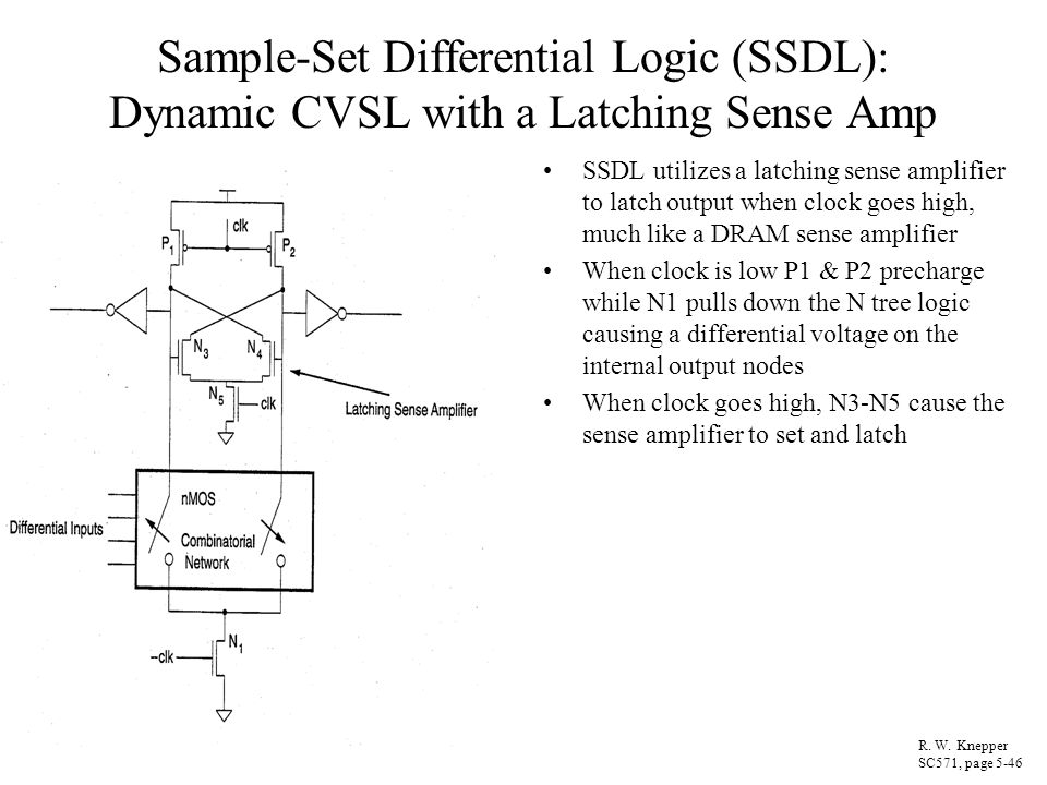 Sample-Set Differential Logic (SSDL): Dynamic CVSL with a Latching Sense Amp