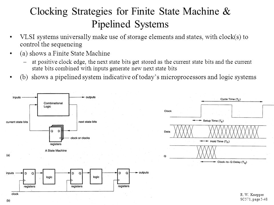 Clocking Strategies for Finite State Machine & Pipelined Systems