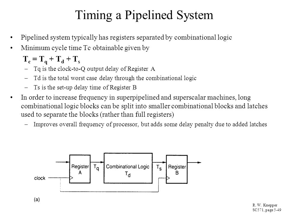 Timing a Pipelined System